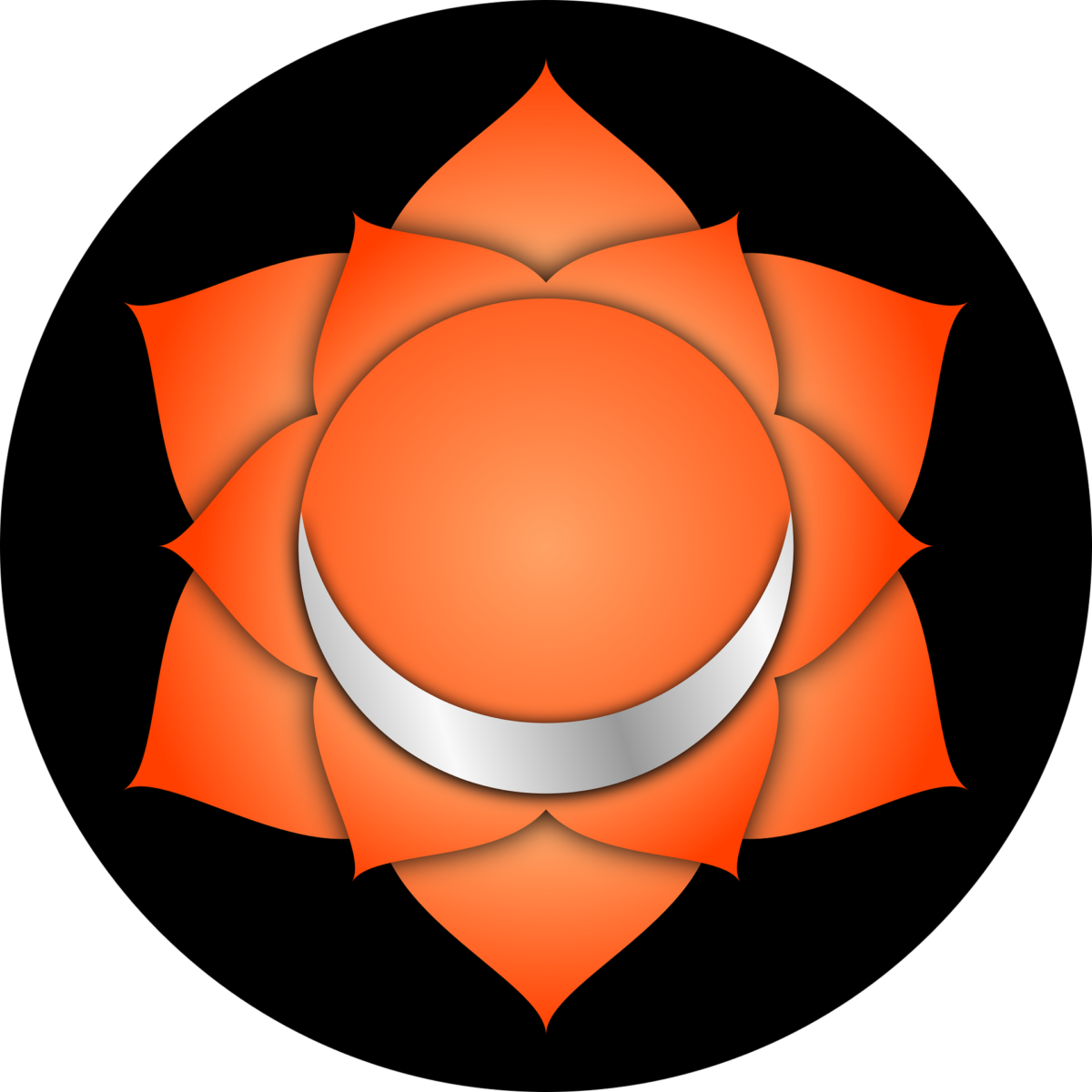 2. Chakra, das Sakralchakra