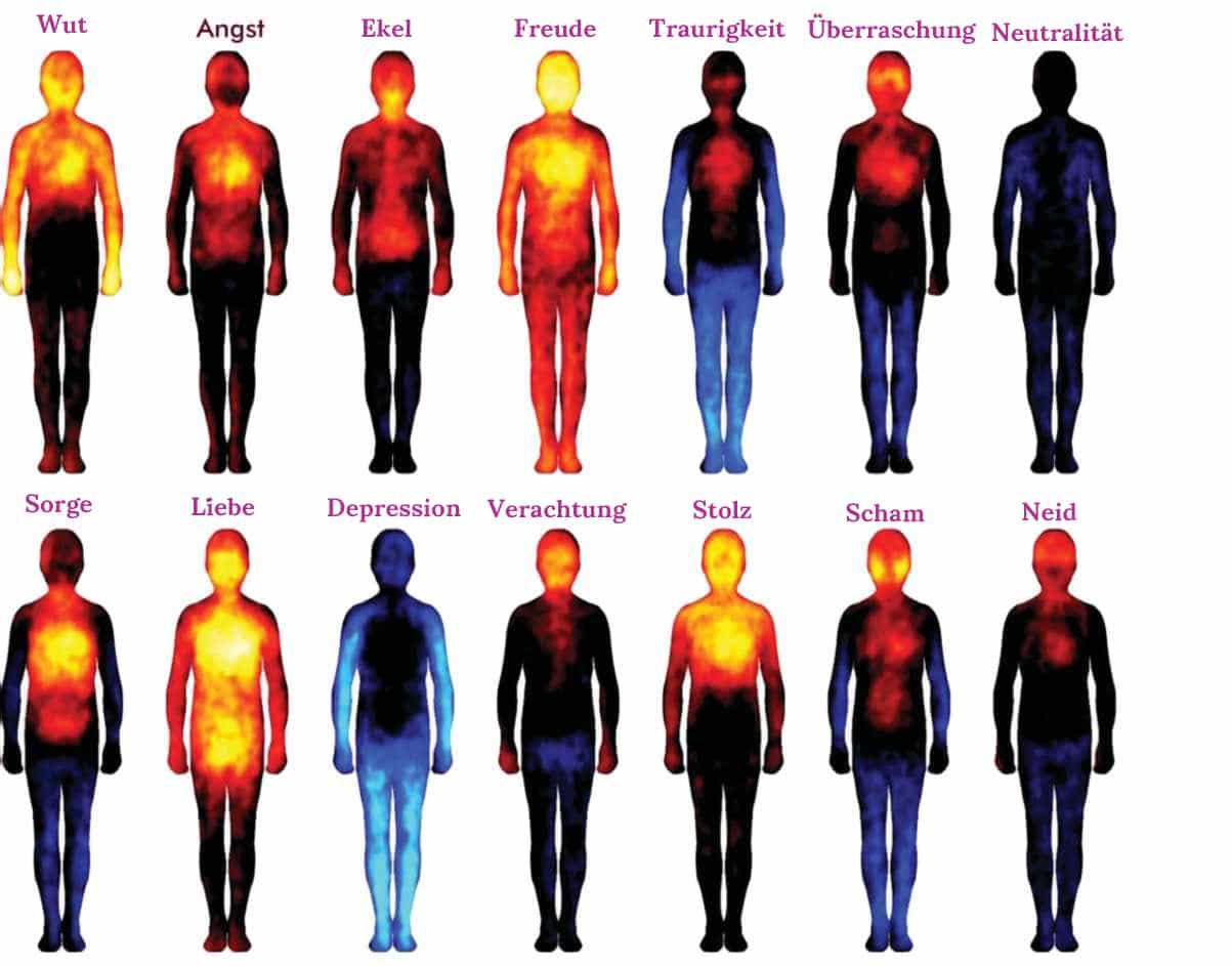 Die Auswirkungen negativer Emotionen auf unsere Gesundheit